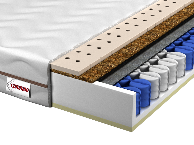 materac sprężynowy 90x200 Kokos Lateks Memory Visco EVA zdjęcie 2