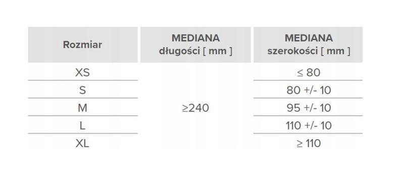 Rękawice nitrylowe nitrylex strong black S karton 10 x 100 szt na Arena.pl