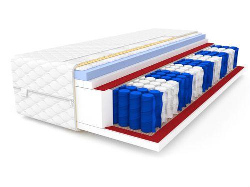 Materac 120x200 HR MAX elastic foam Premium - 24cm na Arena.pl