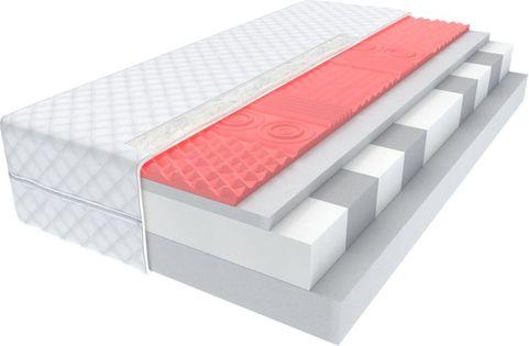 Materac 80x180 HR visco memory TAURUS Wysokość 16 cm