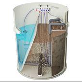 Oczyszczalnia ścieków VH6 PREMIUM 2-6 osób + studnia chłonna zdjęcie 3
