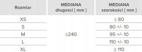 Rękawice lateksowe santex powdered M karton 10 x 100 szt na Arena.pl