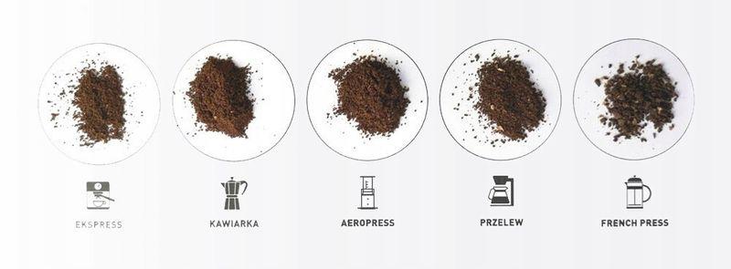 Młynek do kawy elektryczny do mielenia przypraw na Arena.pl