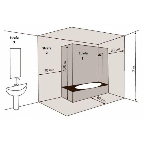Termowentylator grzejnik łazienkowy przenośny LITHO 1800W na Arena.pl