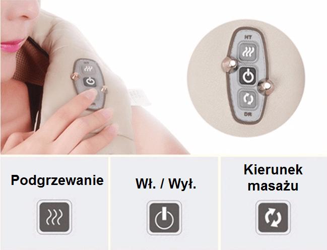 MASAŻER SHIATSU KARKU, PLECÓW I KREGOSŁUPA na Arena.pl
