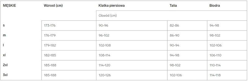 2b68205548d61d Koszulka męska 4F fitness H4Z18 TSMF001 głęboka czerń 3XL • Arena.pl