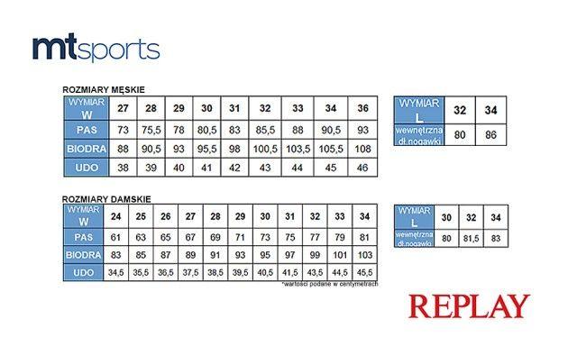 Jeansy męskie Replay M914661909010 - W30/L34 na Arena.pl