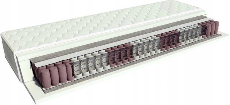 Materac Sprężynowo - Kieszeniowy 90x200 cm Sonus zdjęcie 1