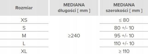 Rękawice nitrylowe nitrylex basic M 100 szt na Arena.pl