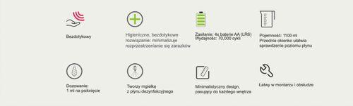 AUTOMATYCZNY DOZOWNIK DO PŁYNU DEZYNFEKCYJNEGO 24H na Arena.pl