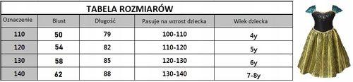 SUKIENKA ANNA PRZEBRANIE STRÓJ KRAINA LODU 110/116 na Arena.pl