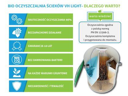 Przydomowa biologiczna oczyszczalnia ścieków 1 - 4 osób VH4 LIGHT