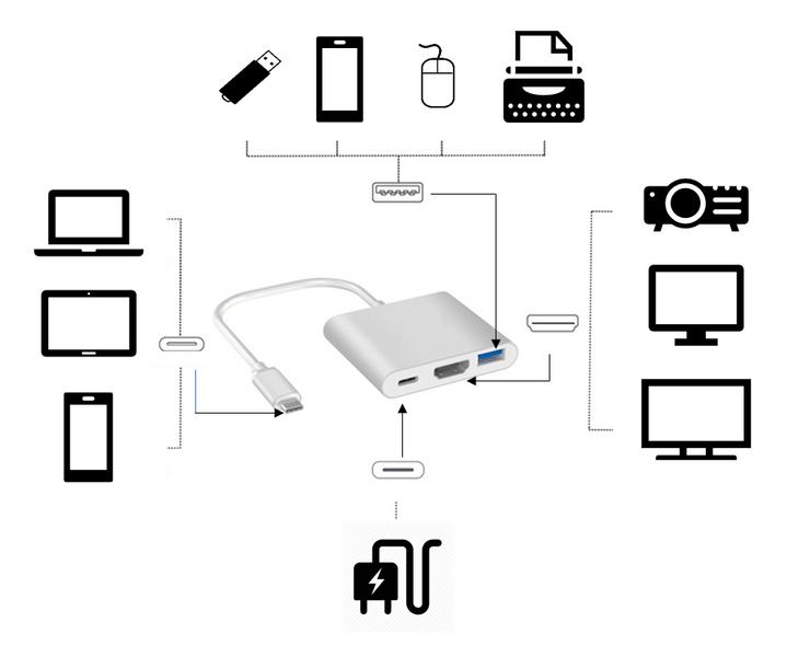 Przejściówka Adapter 3w1 HUB USB C HDMI 4K MacBook Air Pro 13/15/16 zdjęcie 3