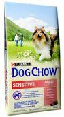 Purina Dog Chow Adult Sensitive Łosoś 14kg