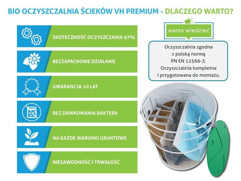 Przydomowa biologiczna oczyszczalnia ścieków 2 - 6 osób VH6 PREMIUM na Arena.pl