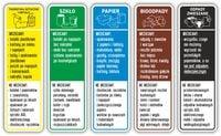 NAKLEJKI NA KOSZ zestaw 5sz segregacja śmieci odpady 20cm