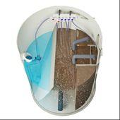 Oczyszczalnia ścieków VH6 PREMIUM 2-6 osób + studnia chłonna zdjęcie 1