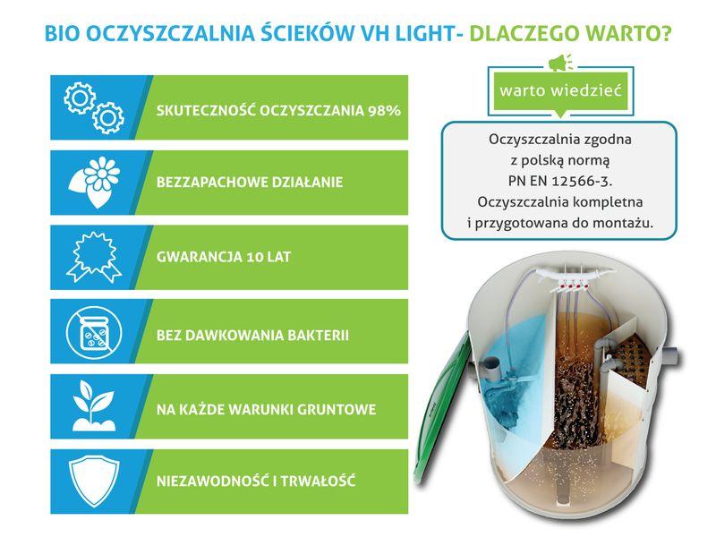 Przydomowa biologiczna oczyszczalnia ścieków 4 - 10 osób VH8 LIGHT na Arena.pl