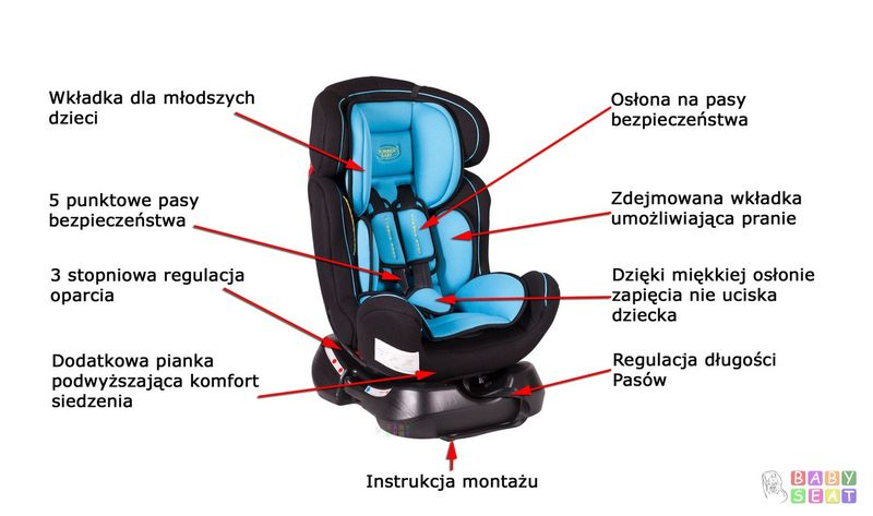 FOTELIK SAMOCHODOWY 0-25 KG COMFORT - Granatowy na Arena.pl
