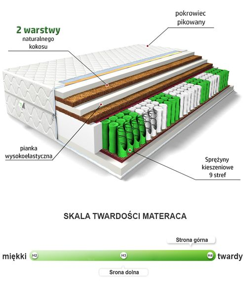 MATERAC Strong Med 90x200 KOKOS, SPRĘŻYNY KIESZENIOWE na Arena.pl