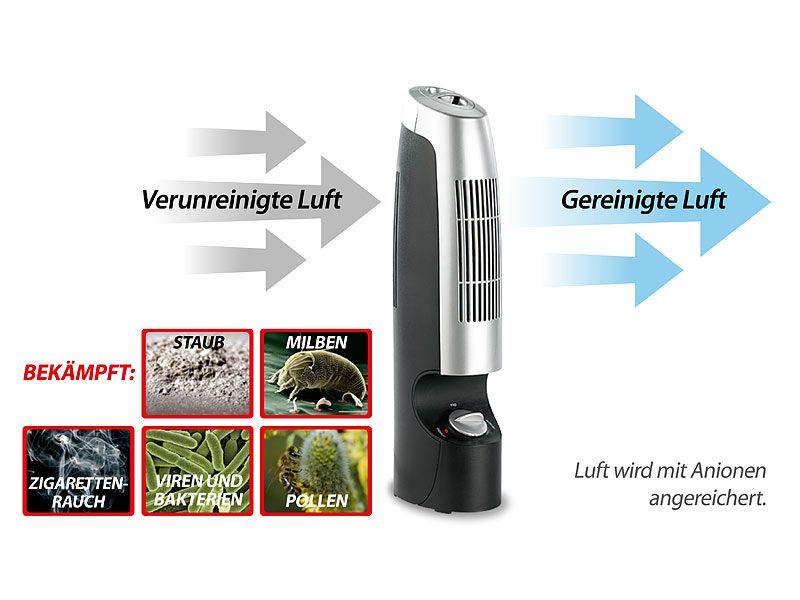 Oczyszczacz powietrza z jonizatorem | Newgen Medicals zdjęcie 3