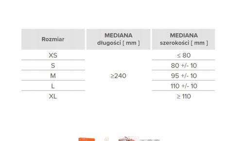 Rękawice lateksowe dermagel coated S karton 10 x 100 szt na Arena.pl
