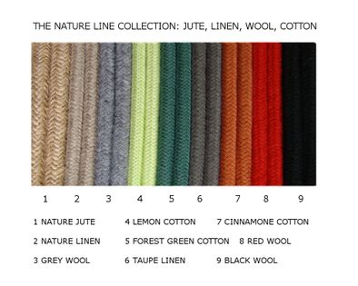 Przewód w oplocie naturalnym z wełny, bawełny, lnu i juty 2*0,75 OMY