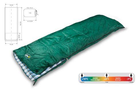 Śpiwór turystyczny Classic Allto Camp zielony