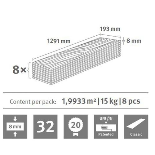 Egger Laminowane Panele Podłogowe, 97,51 M², 8 Mm, Toscolano Oak Light na Arena.pl