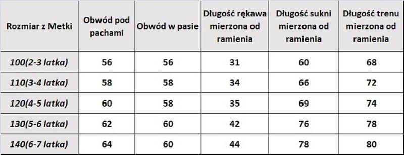 SUKIENKA STRÓJ ELSA ELZA ZESTAW PERUKA 2- 3 L 100 na Arena.pl