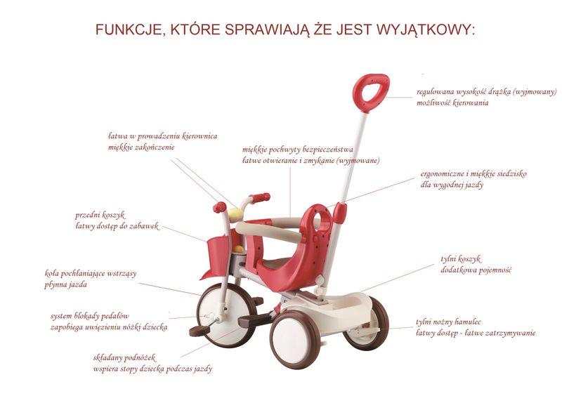 Rowerek trójkołowy IIMO - biały na Arena.pl