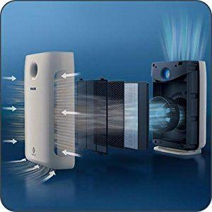 Oczyszczacz powietrza Philips AC2882/10 zdjęcie 5