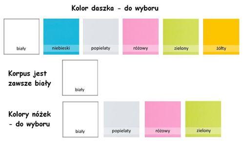 Komoda z przewijakiem Funny 18/1727 - niebieski, różowy, zielony, żółt na Arena.pl