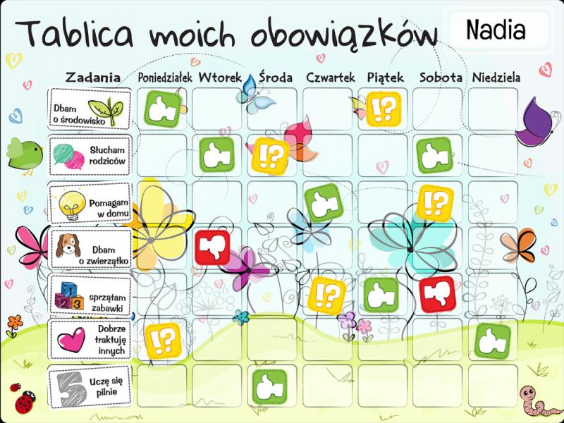 TABLICA MAGNETYCZNA, MATA MOTYWACYJNA DLA DZIECI KWIATUSZKI na Arena.pl
