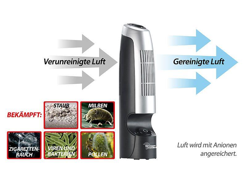 Oczyszczacz powietrza z jonizatorem | Newgen Medicals zdjęcie 5