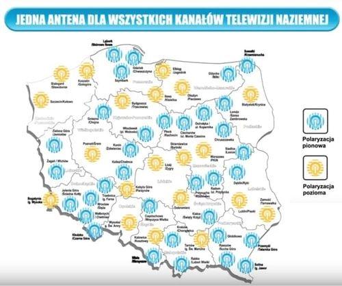 OLYMPIA BX1000 COMBO Antena DVB-T VHF + UHF + LTE 80187 na Arena.pl
