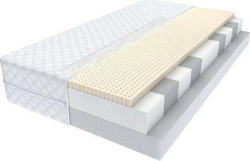 Materac 90x190 lateks wysokoelastyczny MINIOR Wysokość