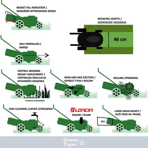 Kosiarka spalinowa z napędem 46cm  4w1 super niezawodny silnik LONCIN na Arena.pl