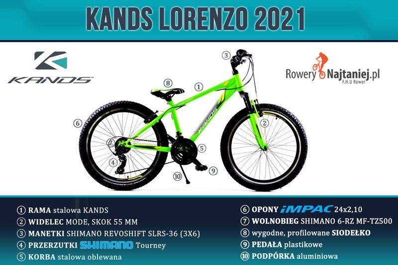 ROWER 24 KANDS LORENZO SHIMANO NOWY 7-14LAT 2021! SELEDYNOWY! na Arena.pl