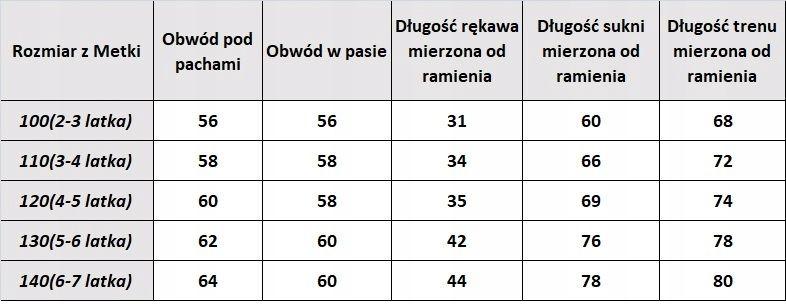 SUKIENKA STRÓJ ELSA ELZA BALOWY KRAINA LODU122-134 na Arena.pl