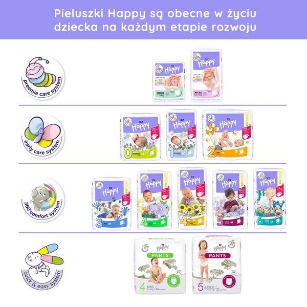 Pieluchomajtki dla dzieci Happy Pants Maxi 8-14 kg Kartonik 12 szt. na Arena.pl