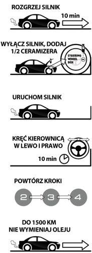Ceramizer CK - do hydraulicznego układu wspomagania kierownicy na Arena.pl