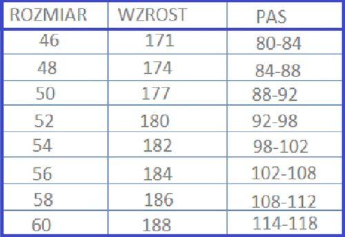 Spodenki Robocze Krótkie CLASSIC Red r. 54 PTR-BHP na Arena.pl
