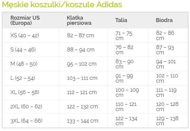 Kurtka przeciwdeszczowa męska adidas Core 18 Rain granatowa CV3694 S