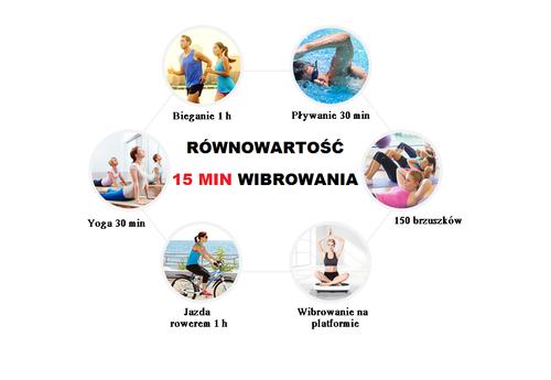 Platforma wibracyjna Vibro Shaper MANGO na Arena.pl